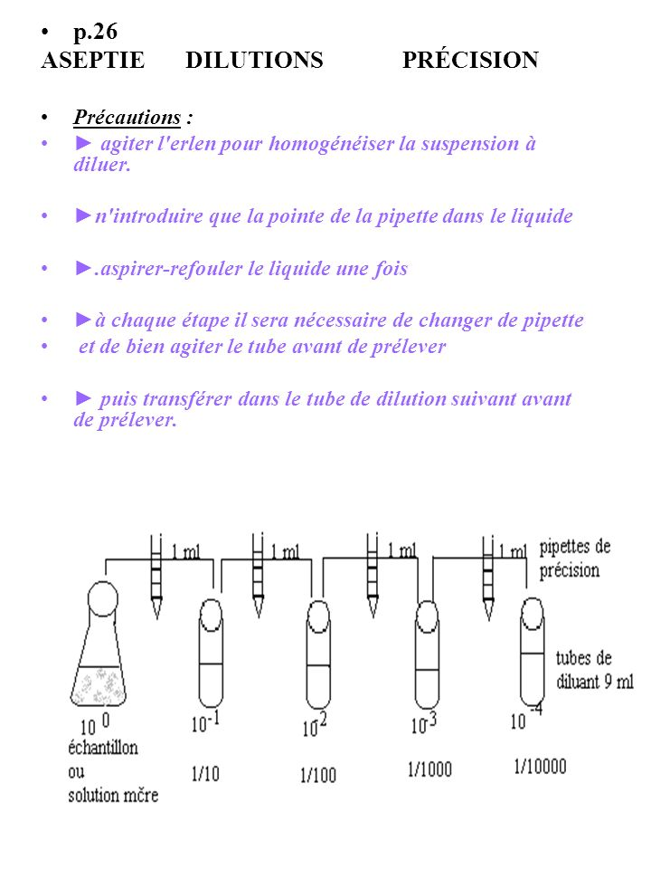 ASEPTIE DILUTIONS PRÉCISION