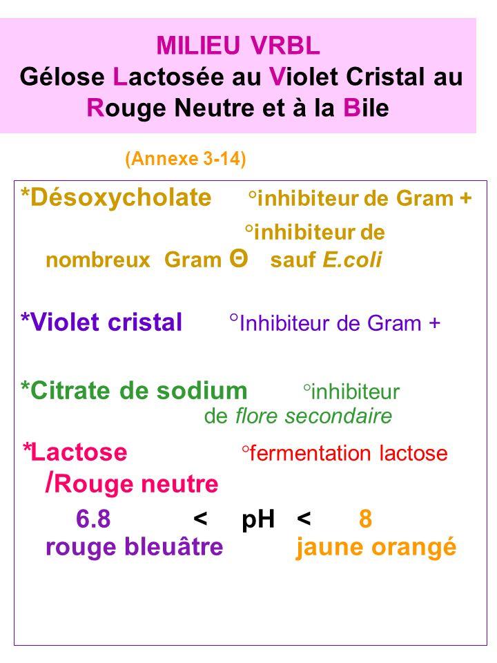 *Désoxycholate °inhibiteur de Gram +