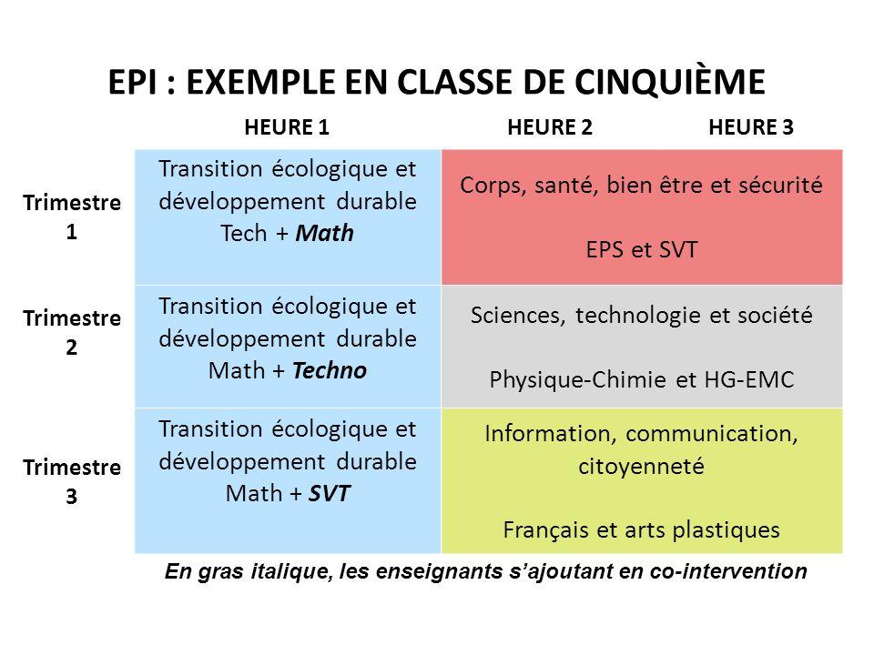 technologie aux cycles 3 et 4