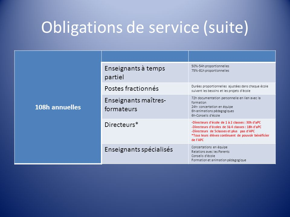 Obligations de service (suite)