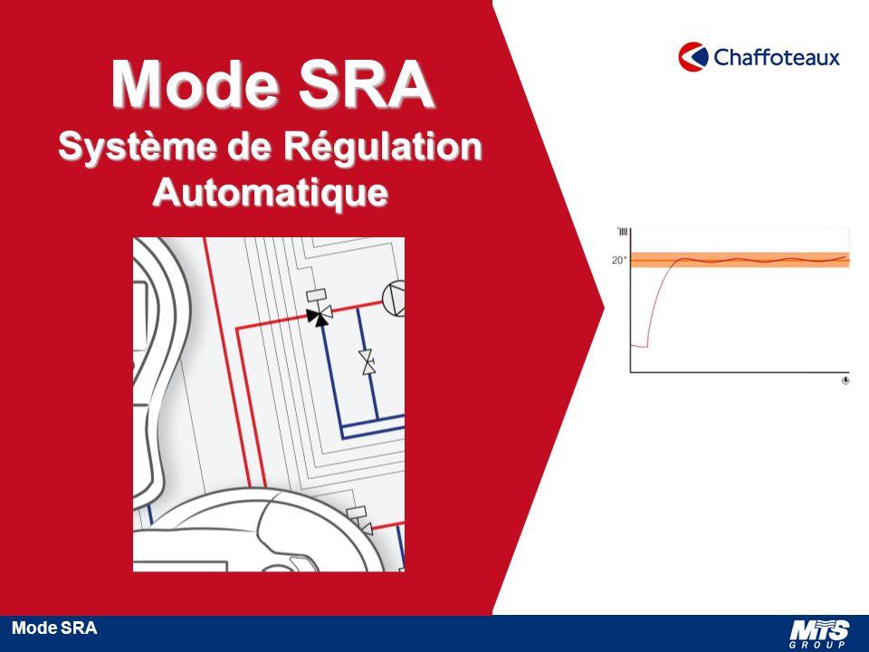 Mode SRA Système de Régulation Automatique