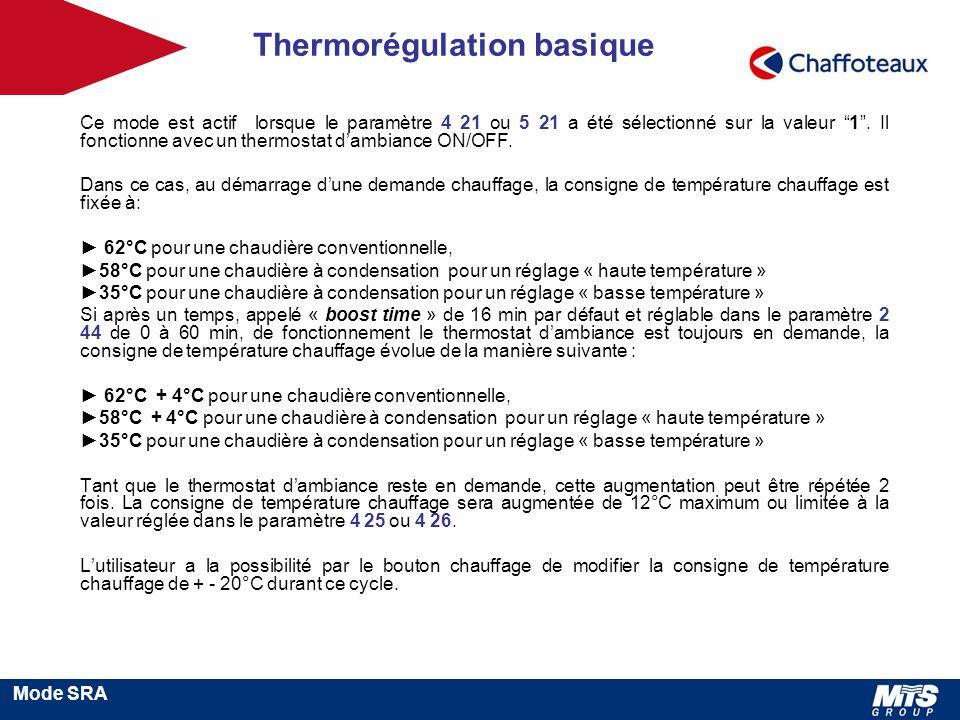 Thermorégulation basique