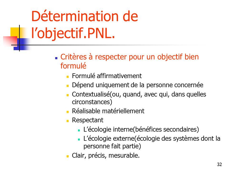 La facilitation \/ inhibition sociale - ppt video online ...