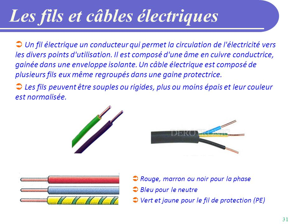 couleur fil neutre. finest generalite with couleur fil neutre ... - Couleur Phase Et Neutre En Electricite
