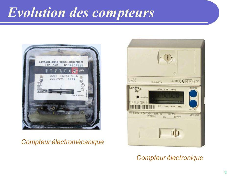 Abonnement tarification ppt video online t l charger - Conteur d abonne ...