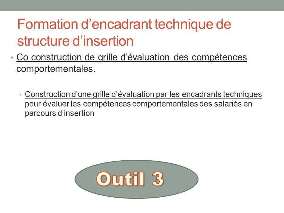 Savoir faire comportementaux en situation professionnelle - Grille des competences professionnelles ...
