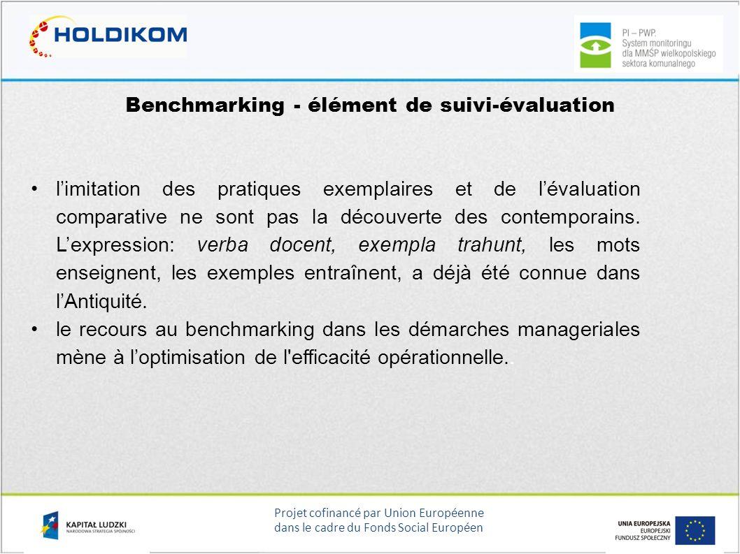 Benchmarking - élément de suivi-évaluation