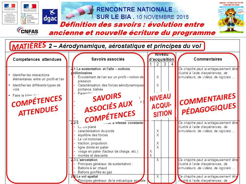 MATIÈRES SAVOIRS COMMENTAIRES COMPÉTENCES ASSOCIÉS AUX PÉDAGOGIQUES