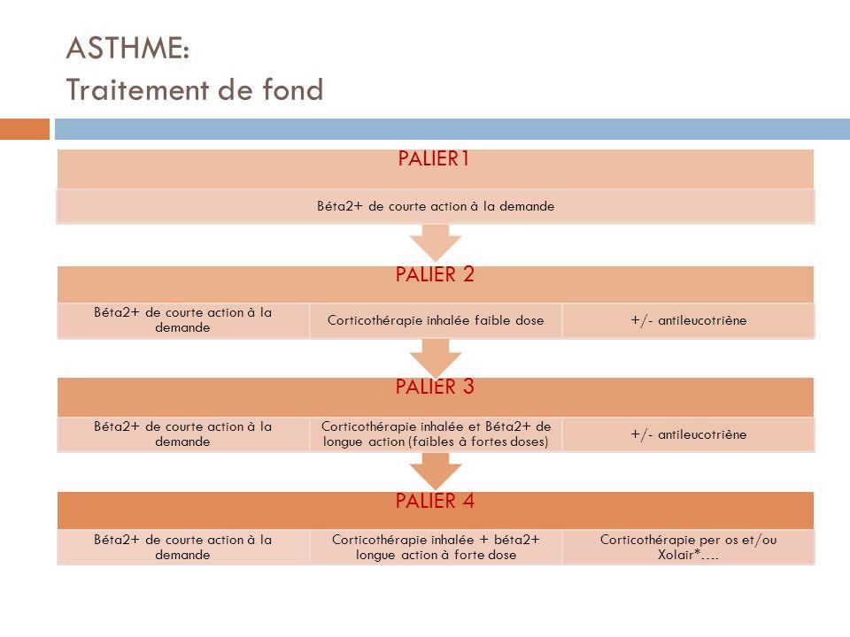 Homeopathie asthme traitement de fond