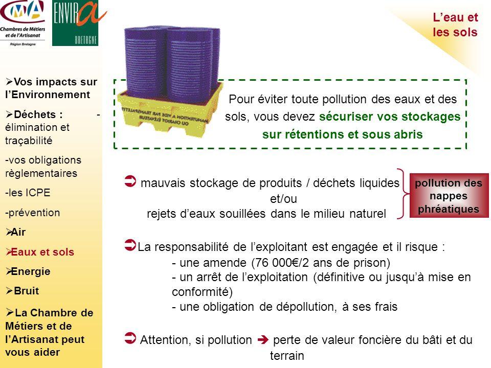Devenez artisans de votre environnement ppt t l charger - Taxe pour frais de chambre de metiers ...