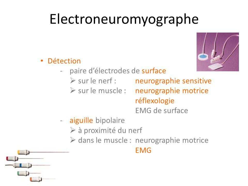 Electroneuromyographe