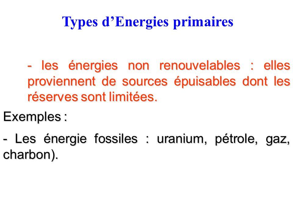 Types d'Energies primaires