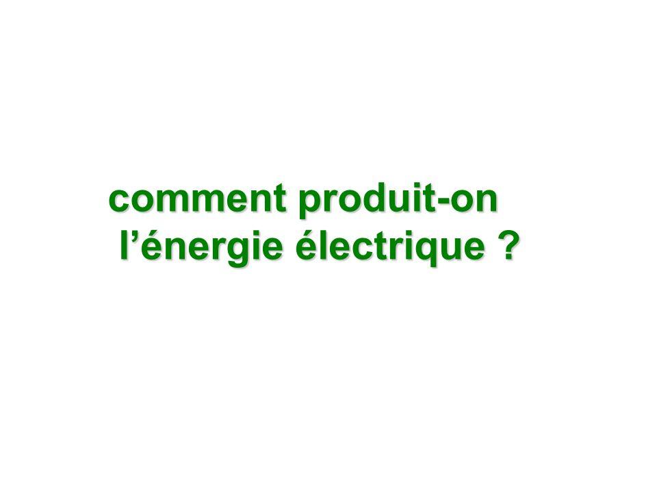 comment produit-on l'énergie électrique