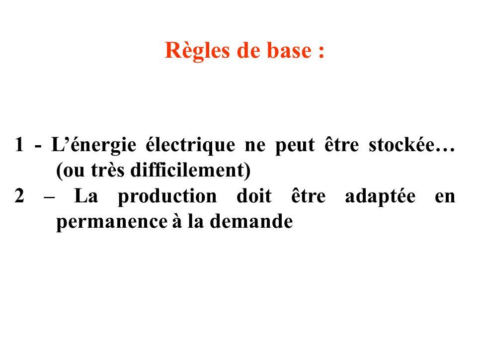 Règles de base : 1 - L'énergie électrique ne peut être stockée… (ou très difficilement)