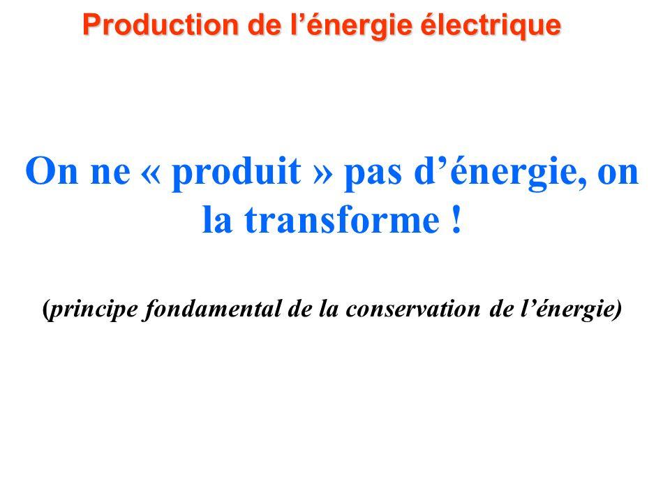 On ne « produit » pas d'énergie, on la transforme !