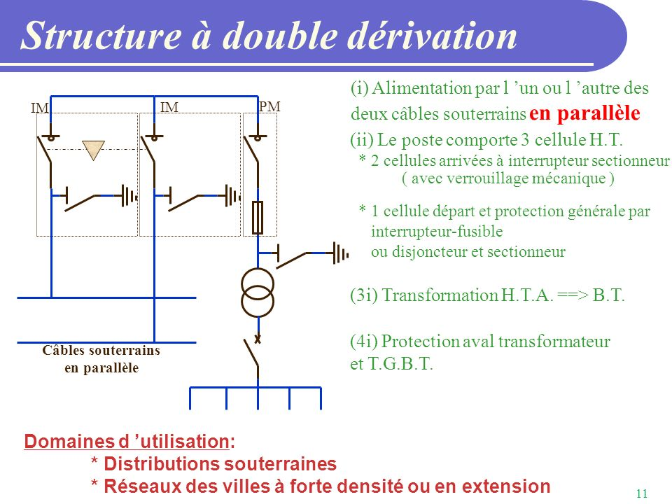 Structure à double dérivation