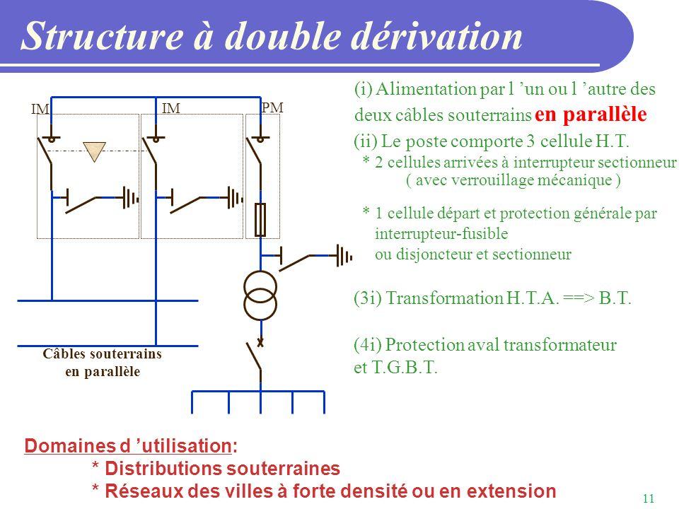 Structure à double dérivation
