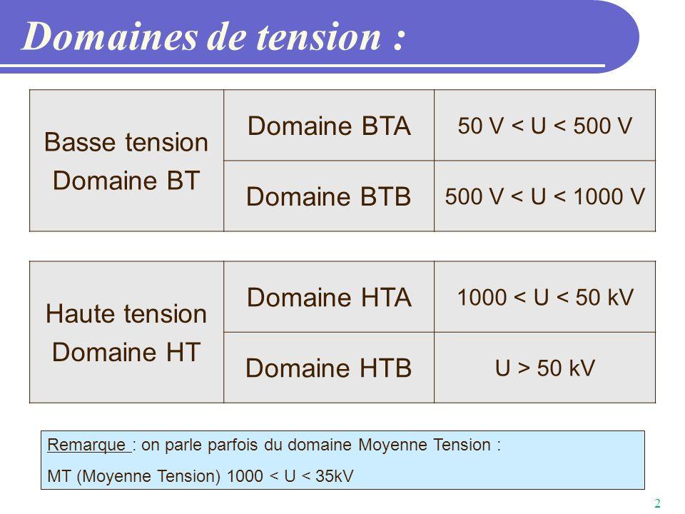 Domaines de tension : Basse tension Domaine BTA Domaine BT Domaine BTB