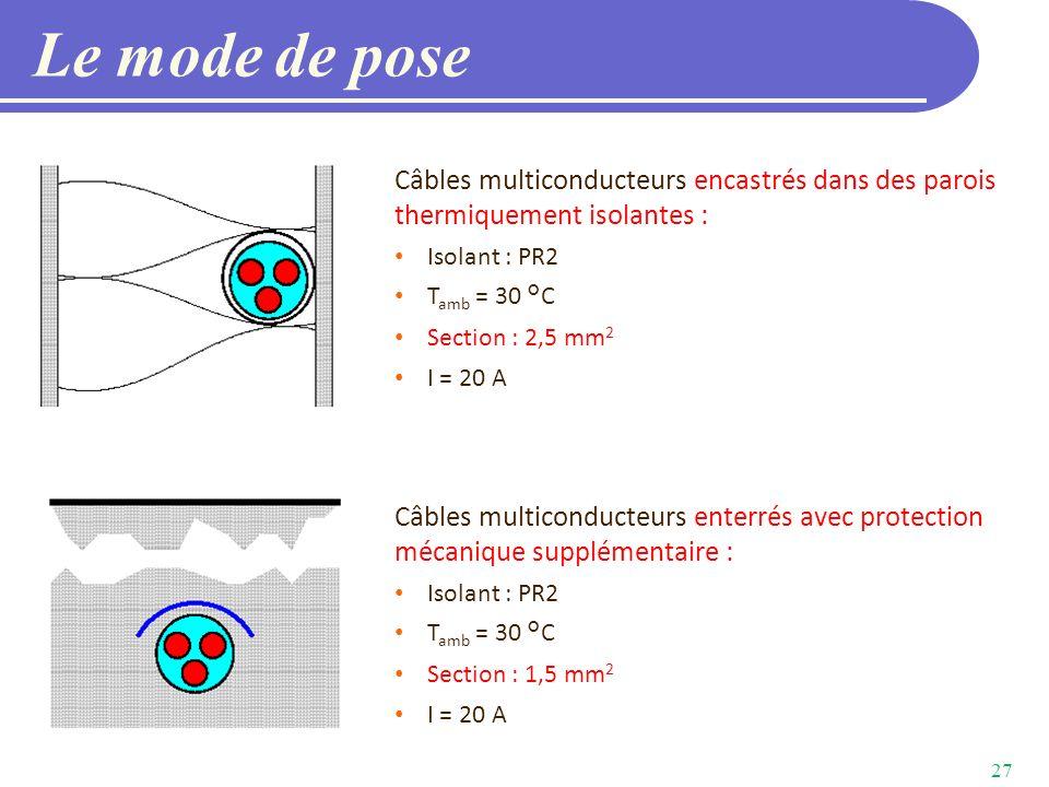 Le mode de pose Câbles multiconducteurs encastrés dans des parois thermiquement isolantes : Isolant : PR2.