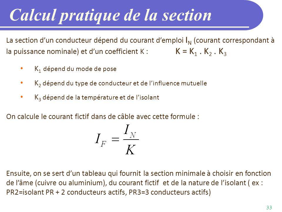 Calcul pratique de la section