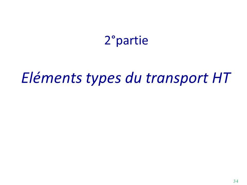 Eléments types du transport HT
