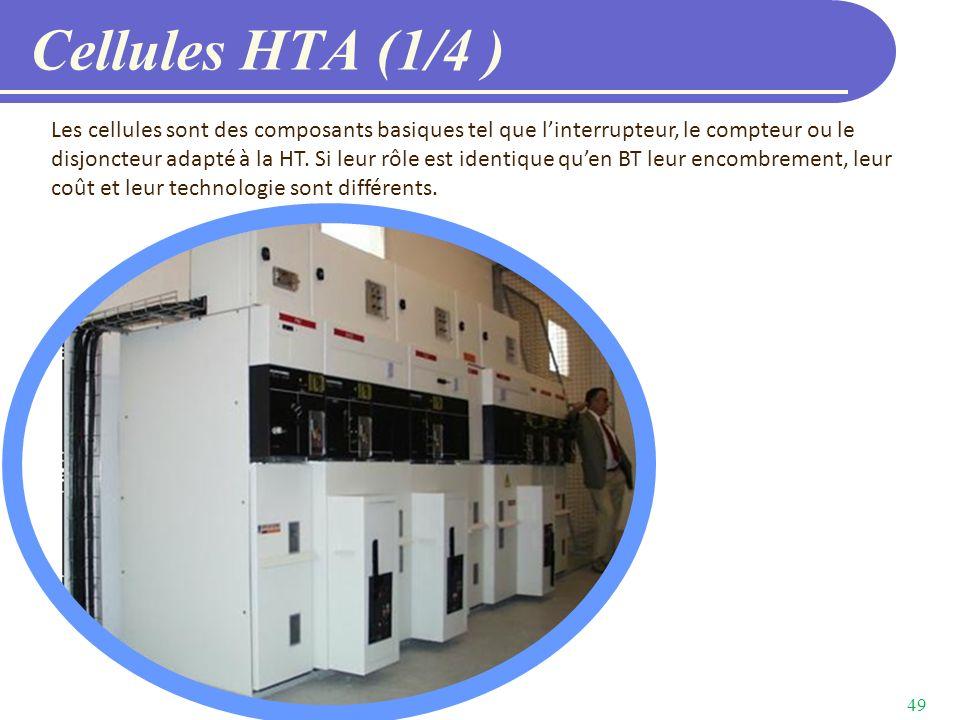 Cellules HTA (1/4 )