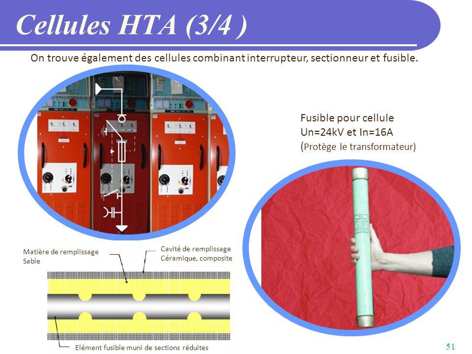 Cellules HTA (3/4 ) On trouve également des cellules combinant interrupteur, sectionneur et fusible.