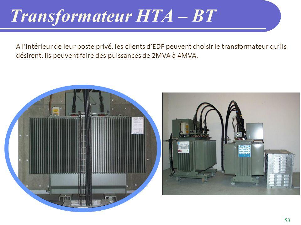 Transformateur HTA – BT