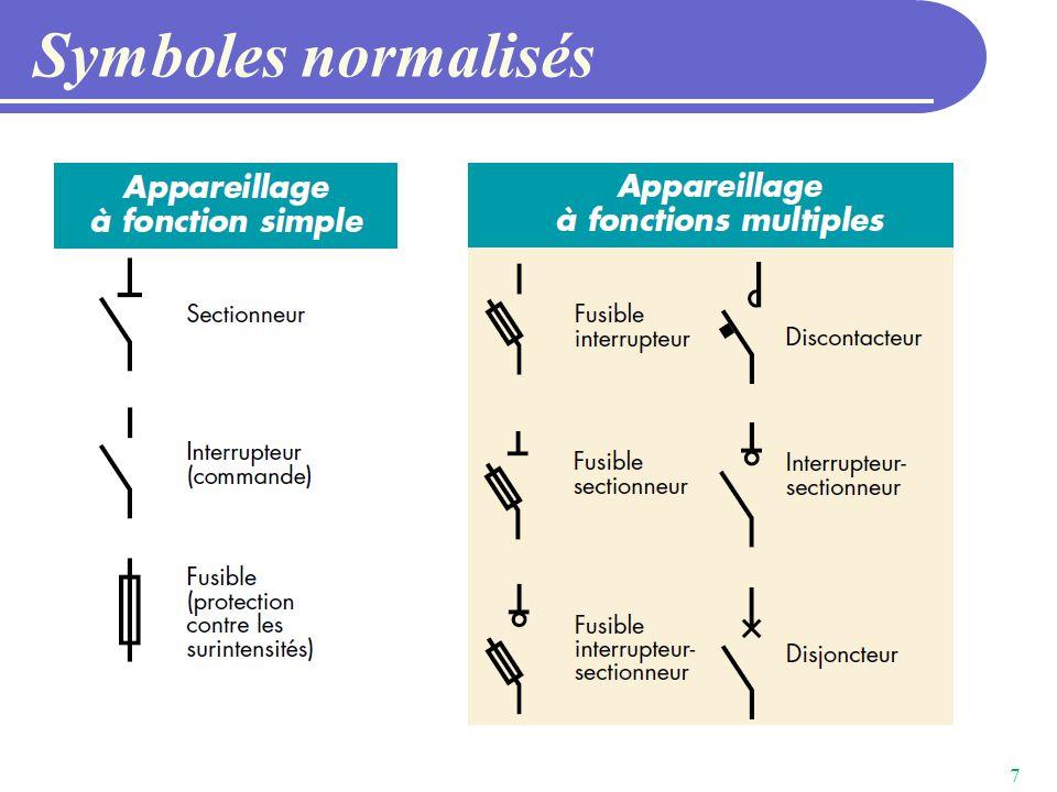 Symboles normalisés