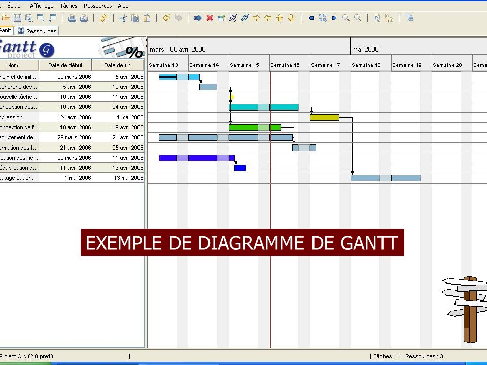Cours gestion de projet ppt video online tlcharger le diagramme de gantt 46 exemple ccuart Gallery