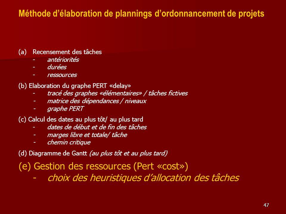 Cours gestion de projet ppt video online tlcharger exemple de diagramme de gantt 47 mthode ccuart Choice Image