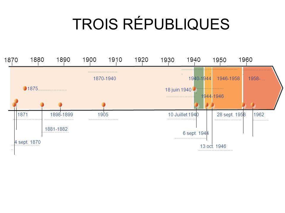 TROIS RÉPUBLIQUES 1950. 1870. 1930. 1940. 1880. 1890. 1900. 1910. 1920. 1960. .......................