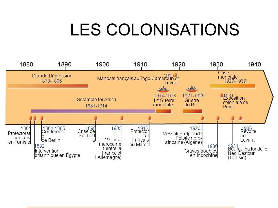 LES COLONISATIONS 1880 1900 1890 1940 1910 1920 1930 Grande Dépression