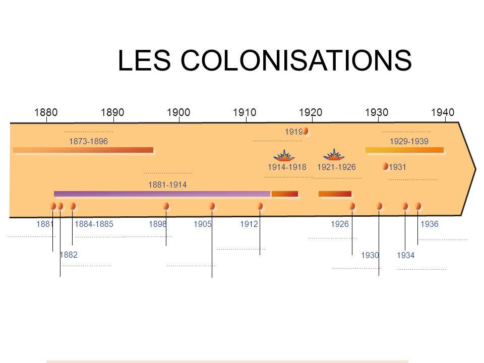 LES COLONISATIONS 1880. 1900. 1890. 1940. 1910. 1920. 1930. ....................... 1919. .......................