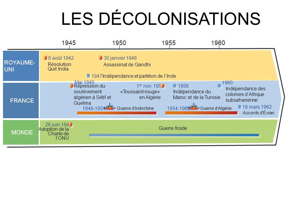 LES DÉCOLONISATIONS 1950 1945 1955 1960 ROYAUME-UNI FRANCE MONDE