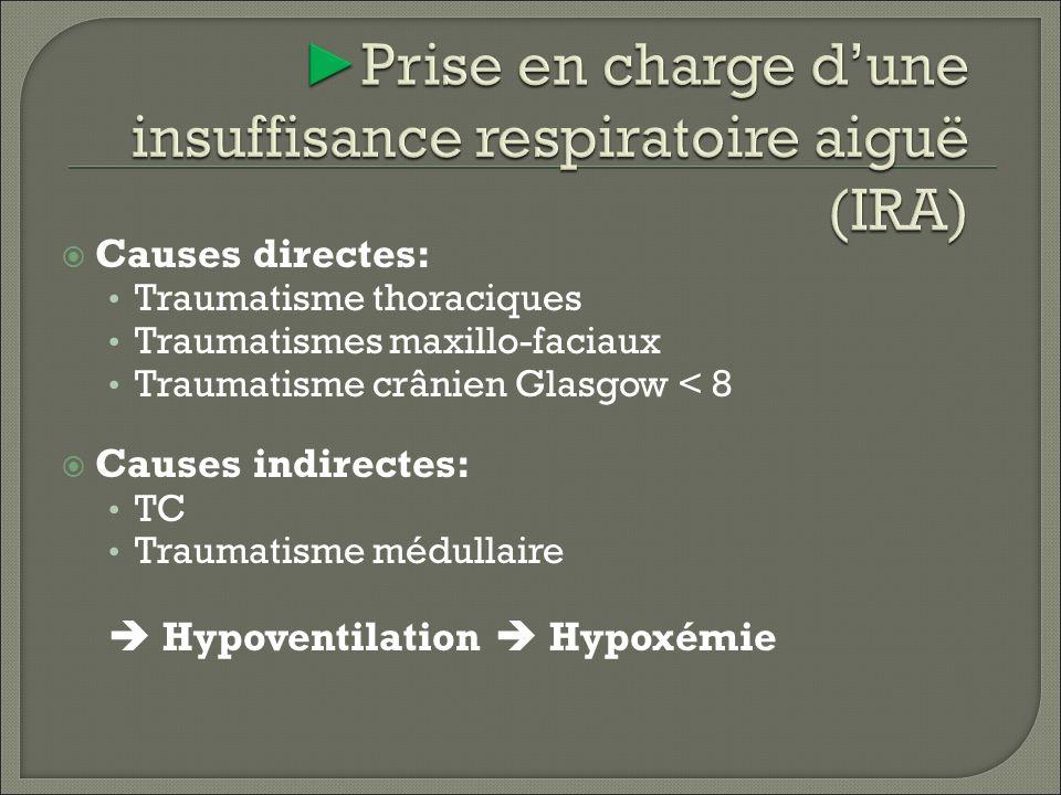 ►Prise en charge d'une insuffisance respiratoire aiguë (IRA)