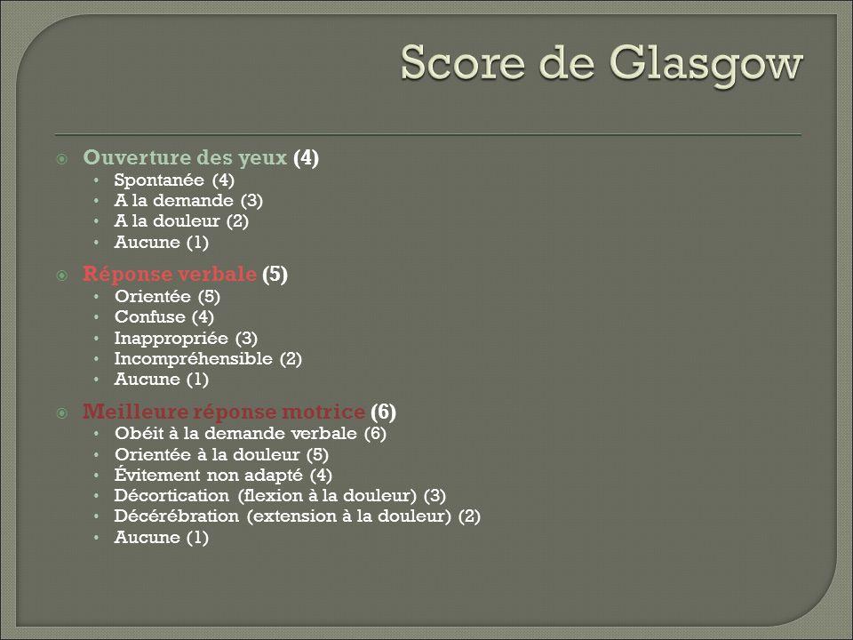 Score de Glasgow Ouverture des yeux (4) Réponse verbale (5)
