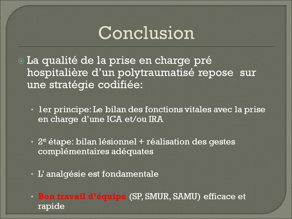 Conclusion La qualité de la prise en charge pré hospitalière d'un polytraumatisé repose sur une stratégie codifiée: