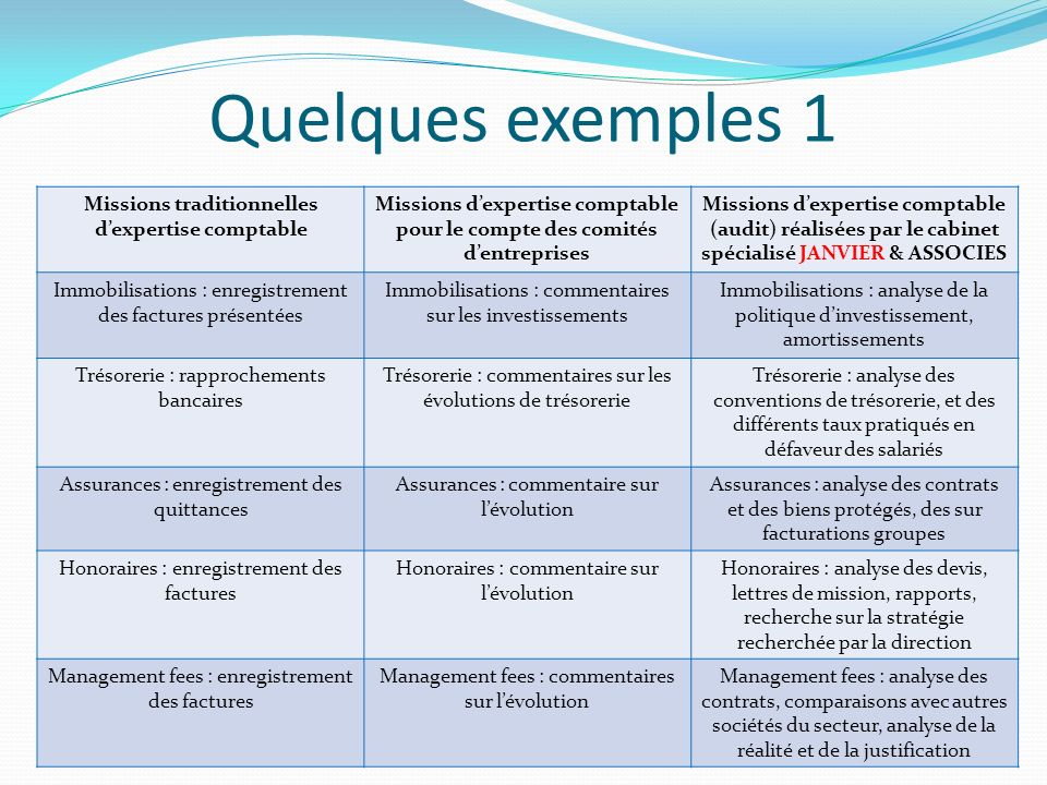 Janvier associes principales diff rences ppt video - Offre d emploi cabinet d expertise comptable ...