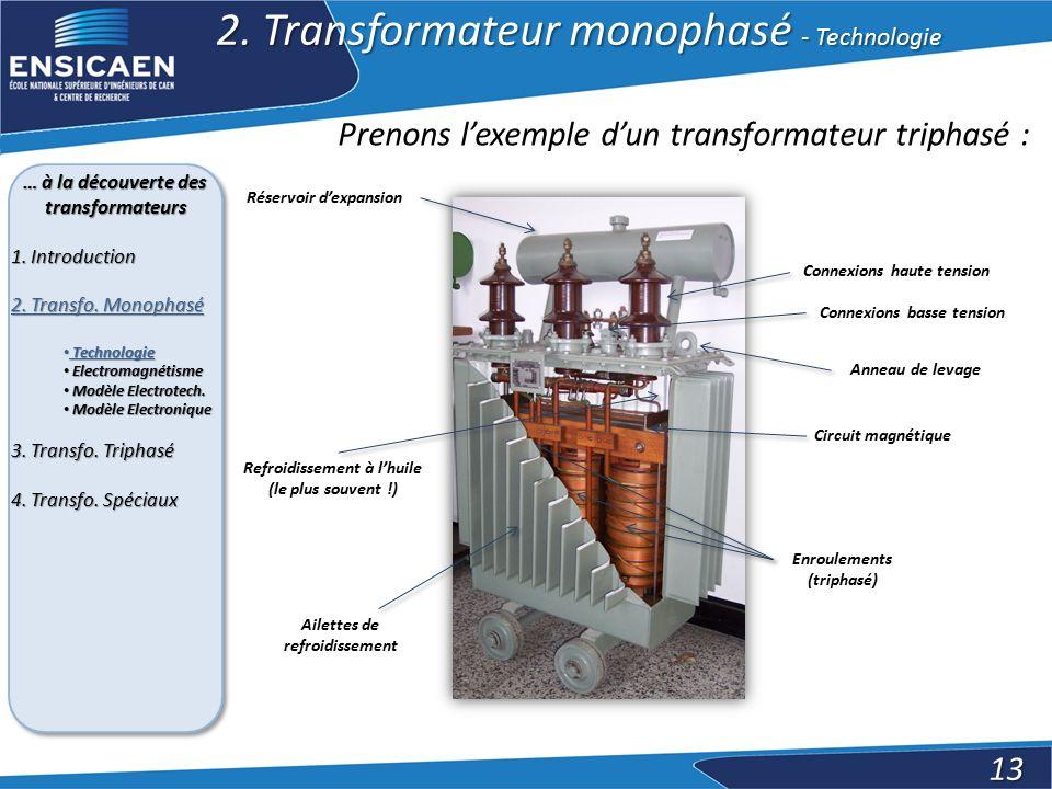 2. Transformateur monophasé - Technologie