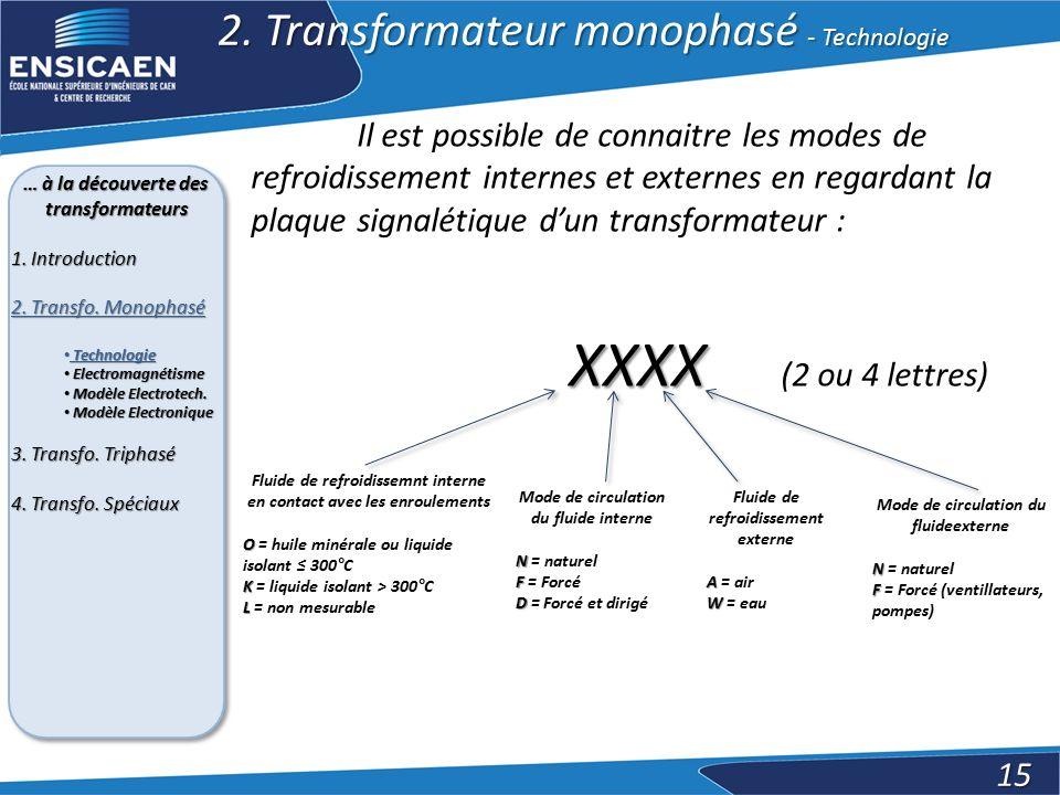 XXXX (2 ou 4 lettres) 2. Transformateur monophasé - Technologie