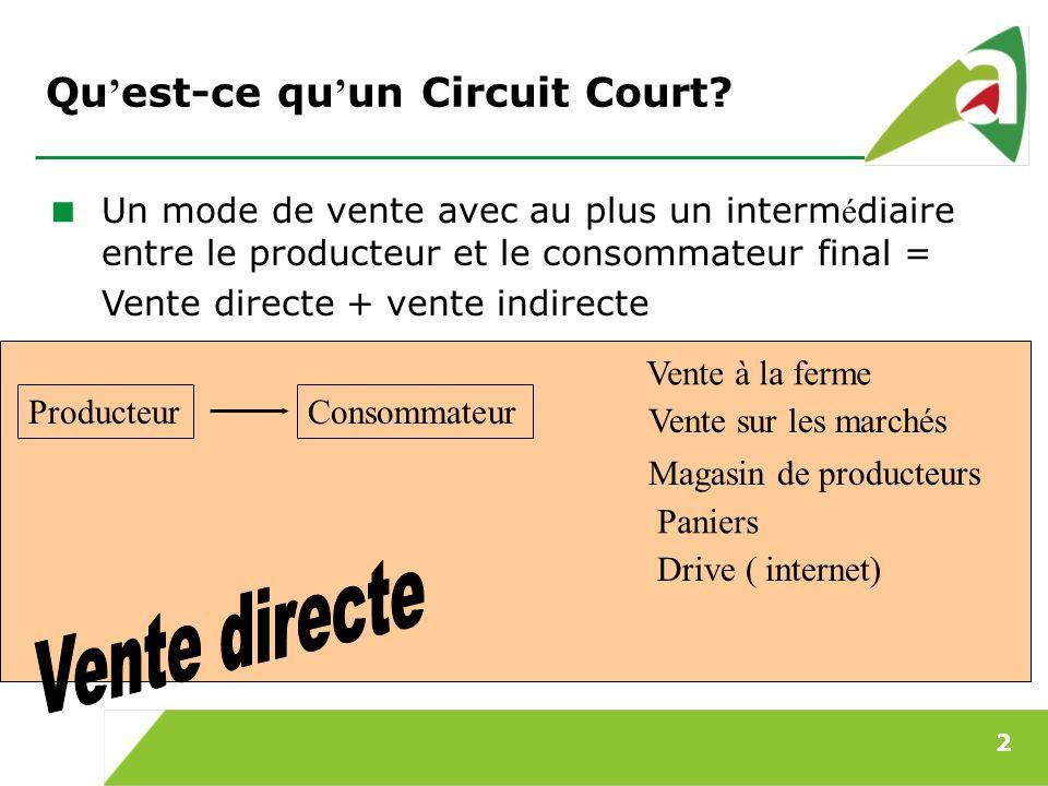 Panorama Des Circuits Courts Dans Le D 233 Partement Du Rhone
