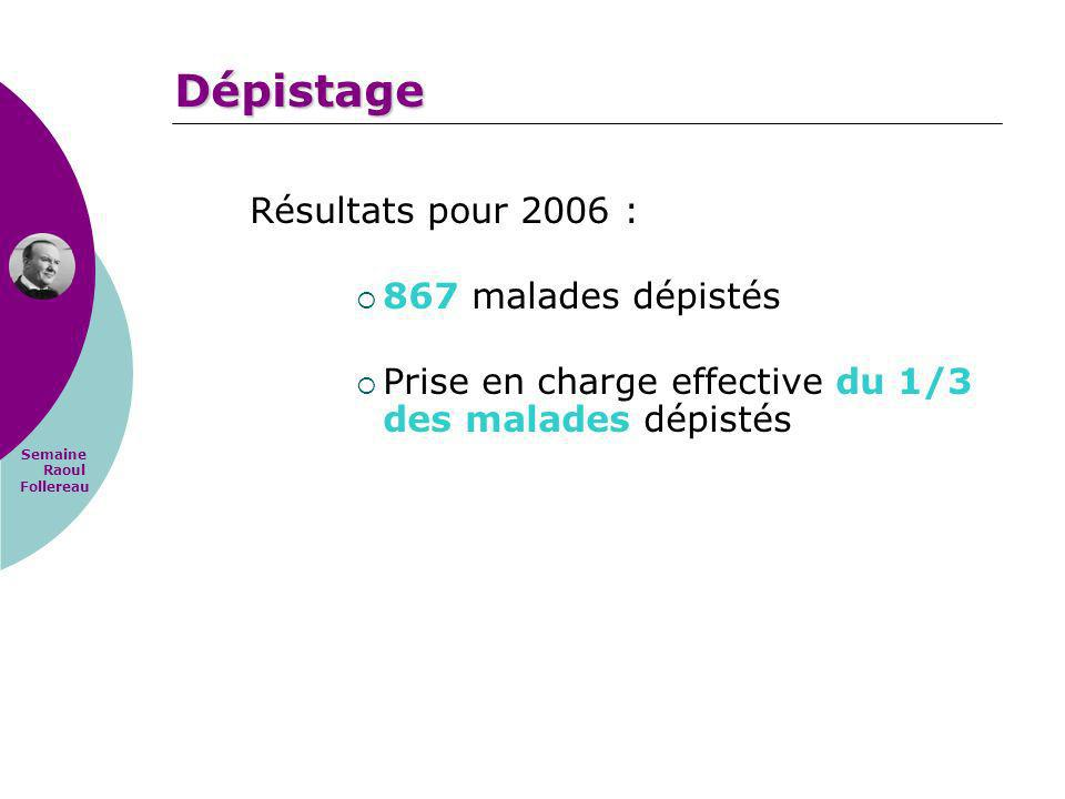 Dépistage Résultats pour 2006 : 867 malades dépistés