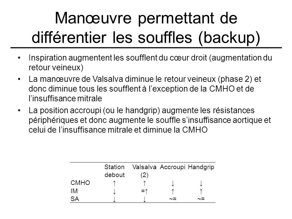Manœuvre permettant de différentier les souffles (backup)
