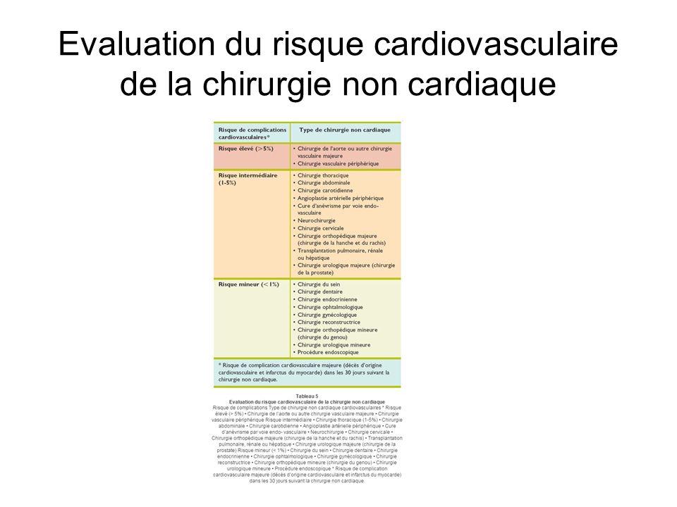 Evaluation du risque cardiovasculaire de la chirurgie non cardiaque