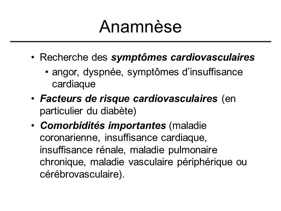 Anamnèse Recherche des symptômes cardiovasculaires