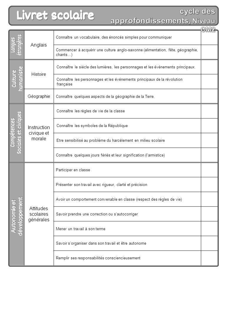 cycle des approfondissements, Niveau CM2