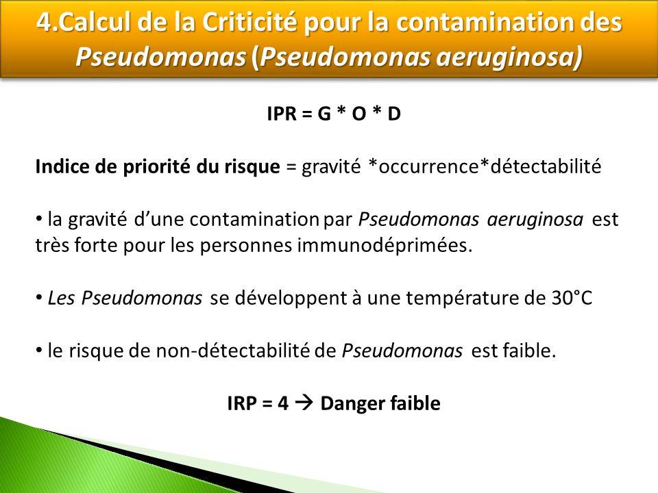 Risque microbien les produits de la 4 me gamme ppt - Quand le risque de fausse couche diminue ...
