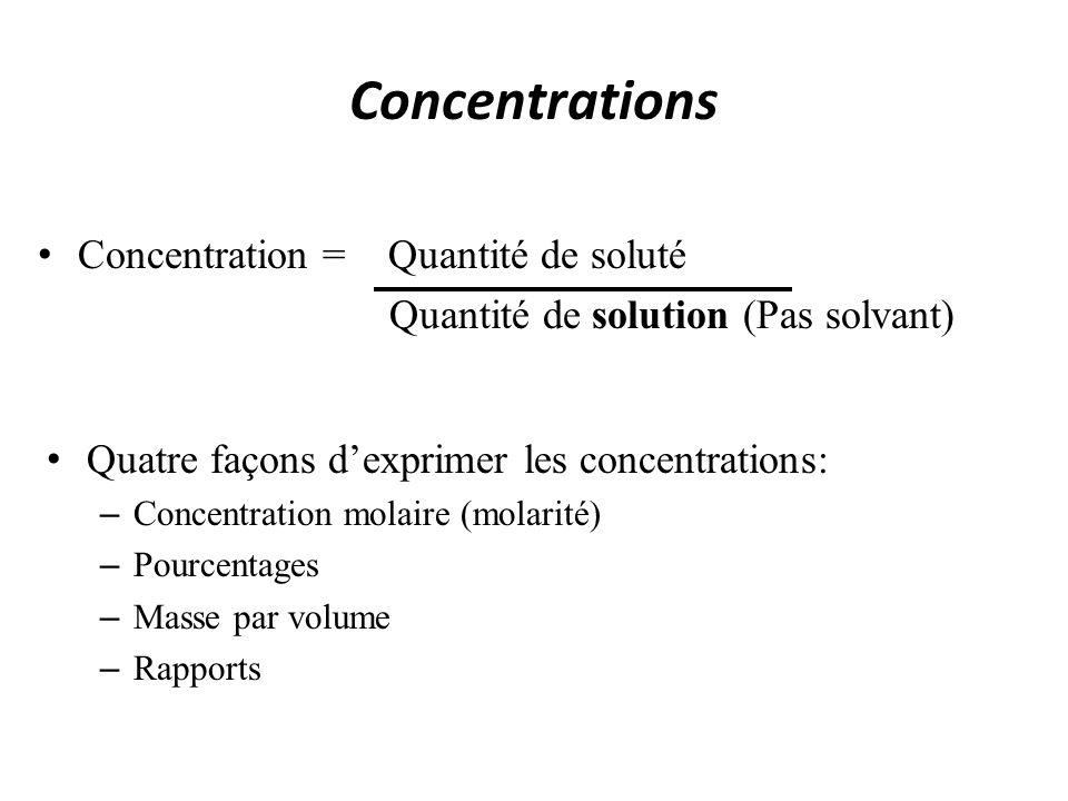 Concentrations Concentration = Quantité de soluté