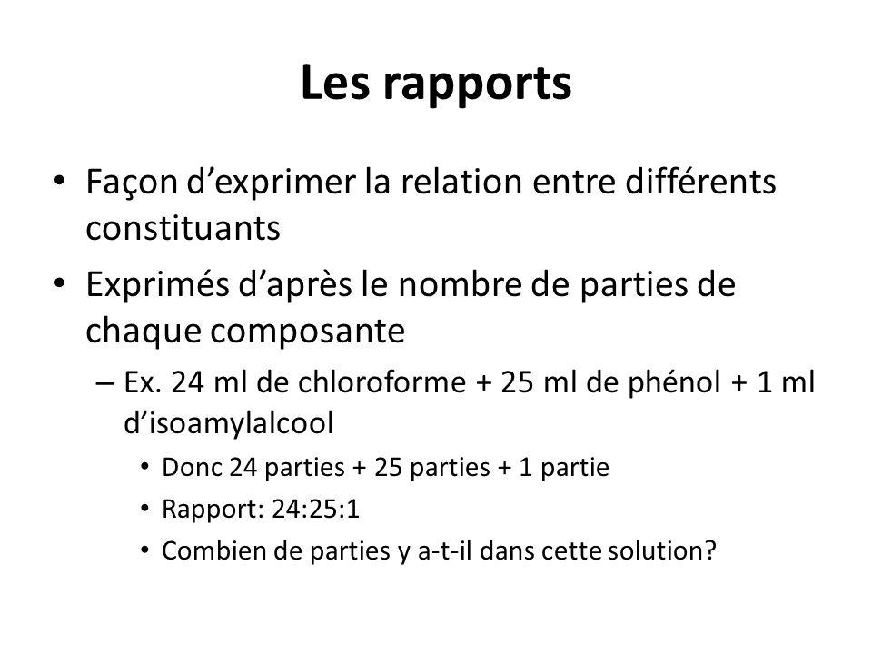 Les rapports Façon d'exprimer la relation entre différents constituants. Exprimés d'après le nombre de parties de chaque composante.